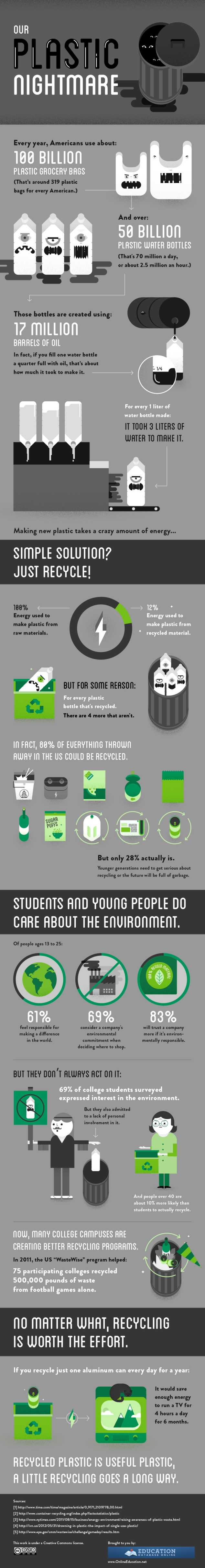 Our-Plastic-Nightmare_Final-Infographic